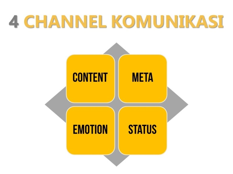 4 channel komunikasi